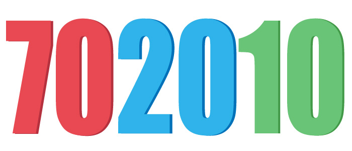 70-20-10 training