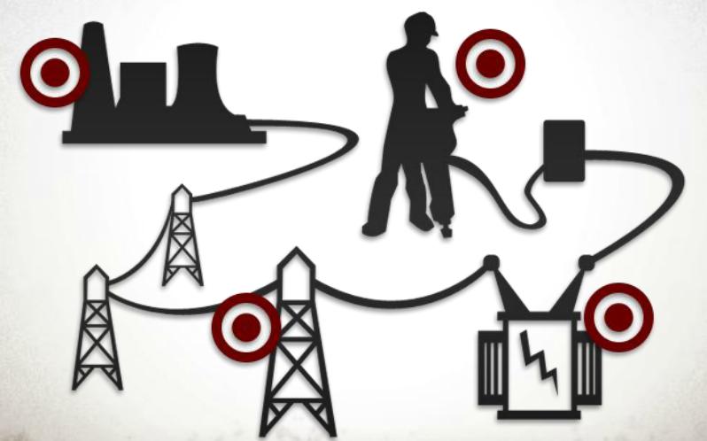 Msha 46 Training Electrical Safety Kmi Learning