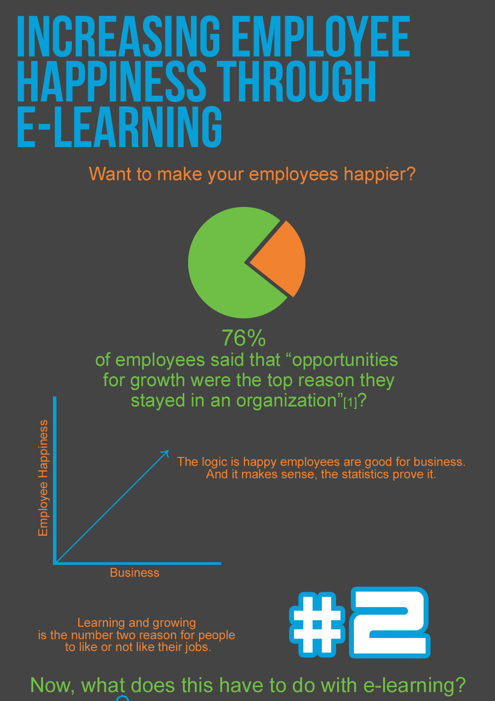 Increasing Employee happiness with eLearning Snippet