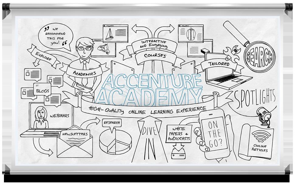 Accenture Academy