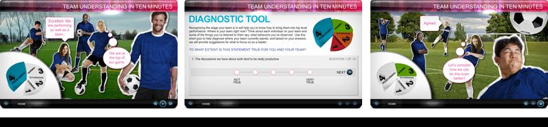 Team understanding