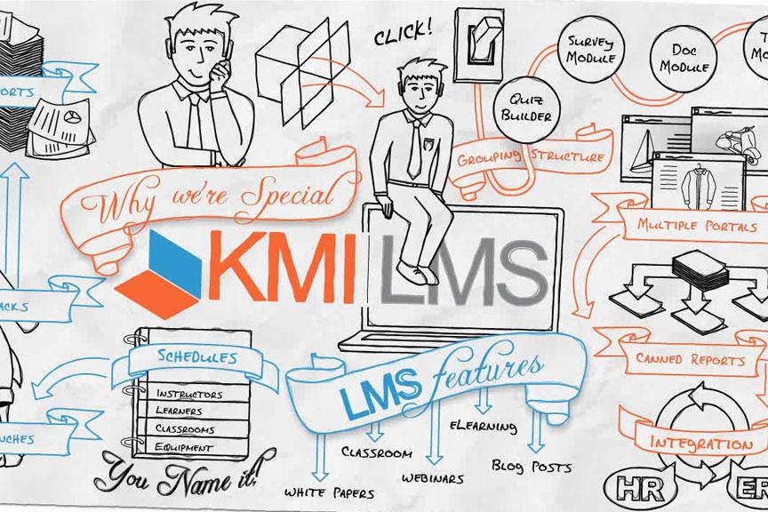 KMI's LMS Overview