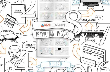 e-Learning Case Studies